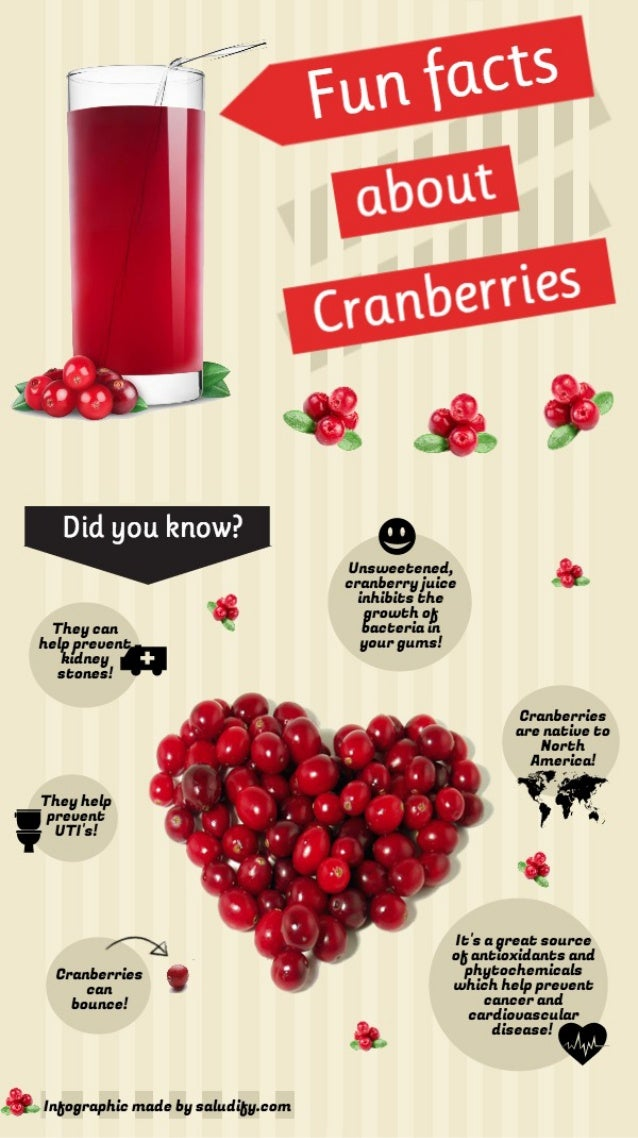 Fun Facts About Cranberries