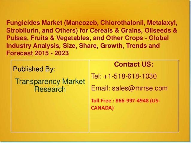 Fungicides Market (Mancozeb, Chlorothalonil, Metalaxyl