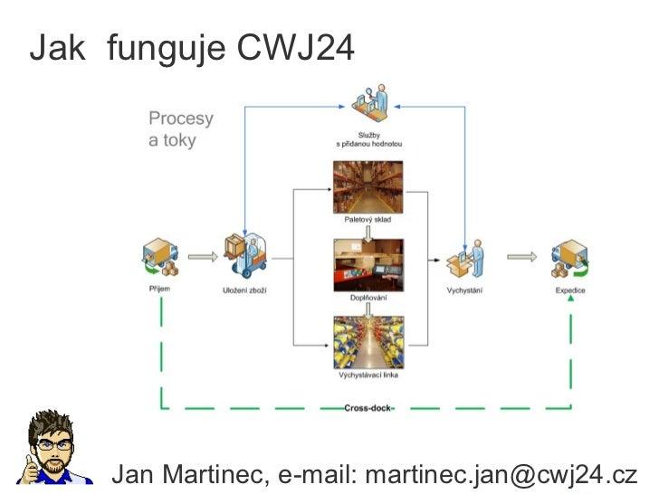 Jak funguje CWJ24    Jan Martinec, e-mail: martinec.jan@cwj24.cz