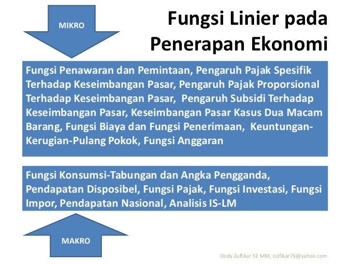 MIKRO                Fungsi Linier pada                          Penerapan Ekonomi Fungsi Penawaran dan Pemintaan, Pengaru...