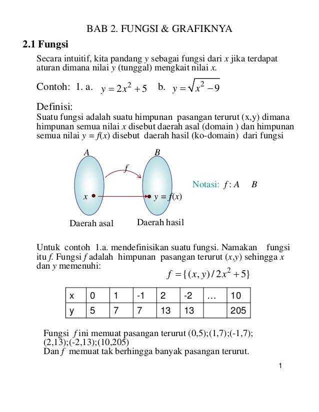 2.1 Fungsi Secara intuitif, kita pandang y sebagai fungsi dari x jika terdapat aturan dimana nilai y (tunggal) mengkait ni...