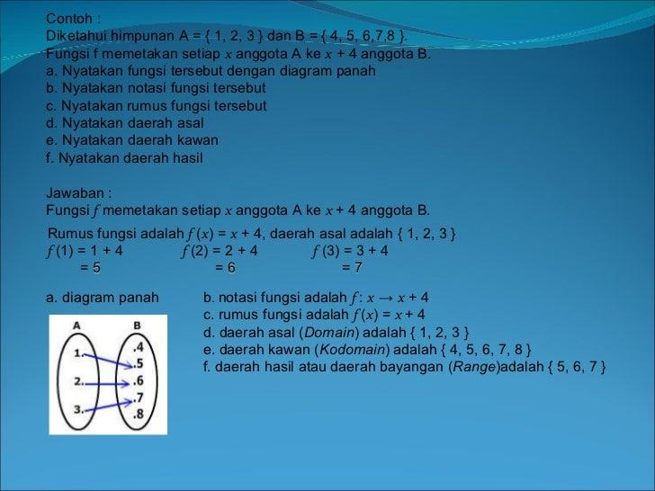 Fungsi dan persamaan garis 25 ccuart Choice Image