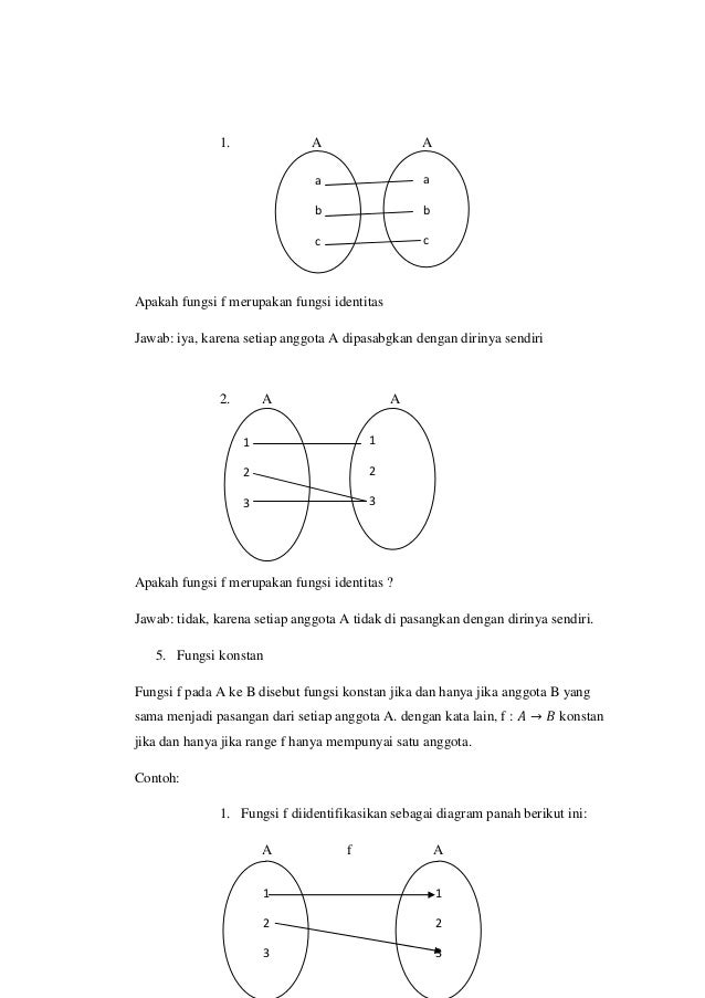 Fungsi dan relasi contoh12abc123abc 11 1 ccuart Image collections