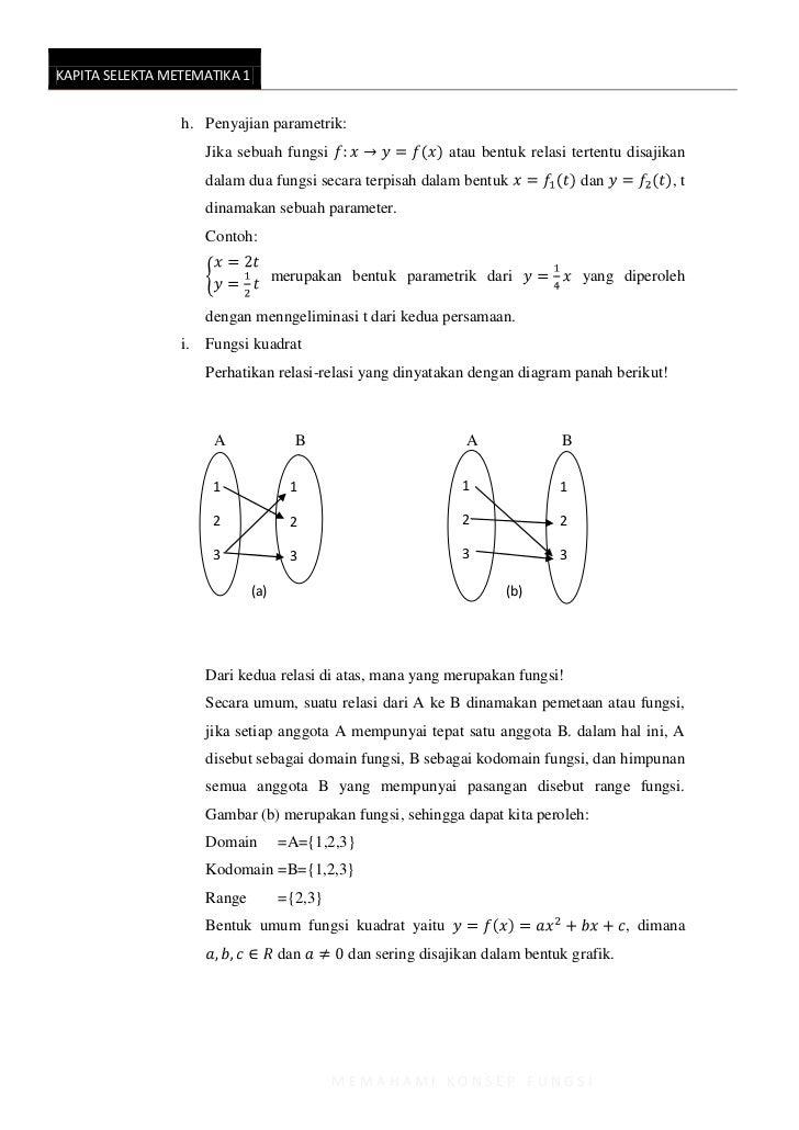 Fungsi kuadrat memahami konsep fungsi 7 ccuart Gallery