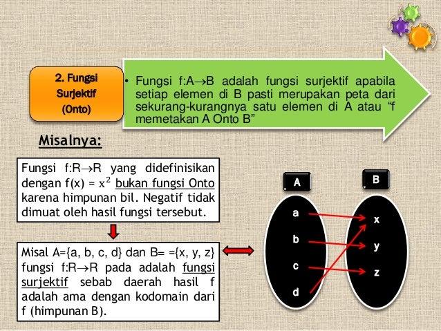 Fungsi 9 2 fungsi surjektif ccuart Images