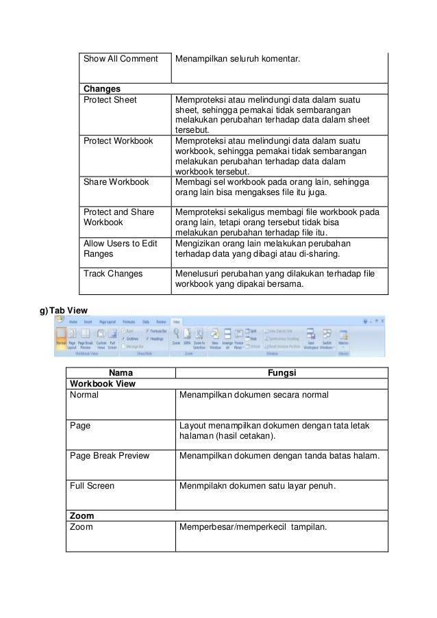 fungsi tab formulas pada microsoft excel 2007