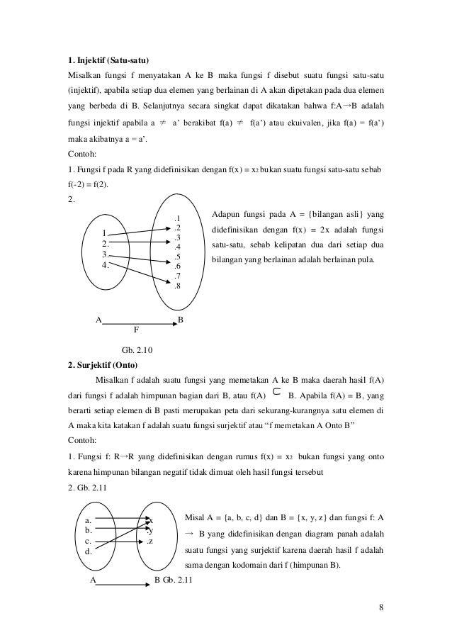 Fungsi relasi dan jenis fungsi fungsi yakni sebagai berikut 8 ccuart Image collections