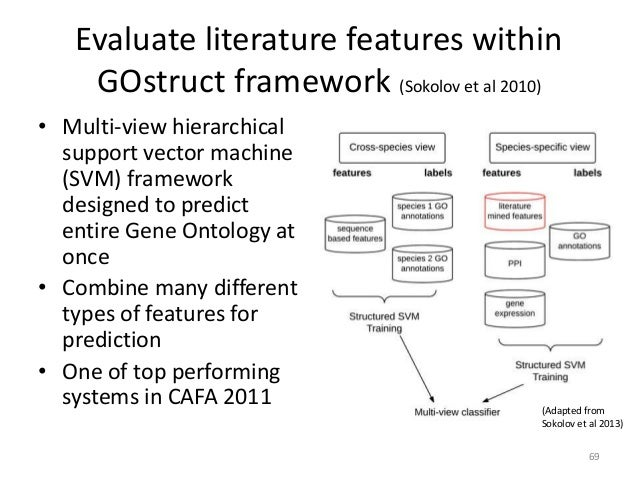 computational biology thesis The bioinformatics group offers several courses and thesis projects courses  thesis  both will work on computational biology of natural product biosynthesis.
