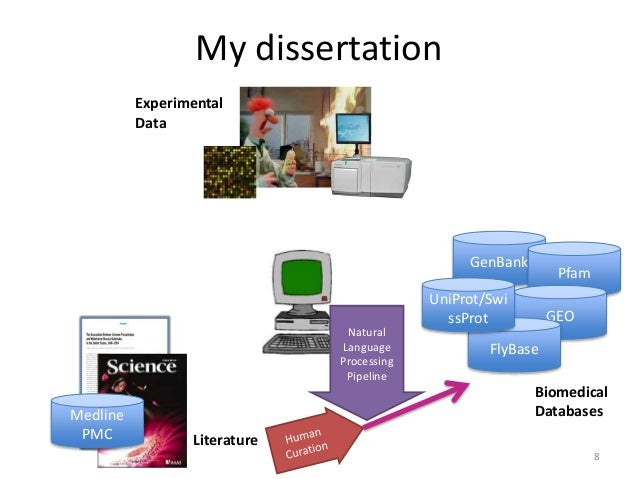 biology dissertation Biology dissertation introduction, creative writing p1, homework help 4th grade math.
