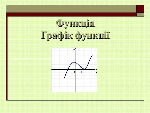Функція Графік функції y  0  1  x