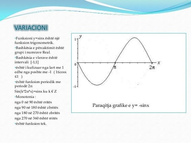 Funksione matematikore Slide 3