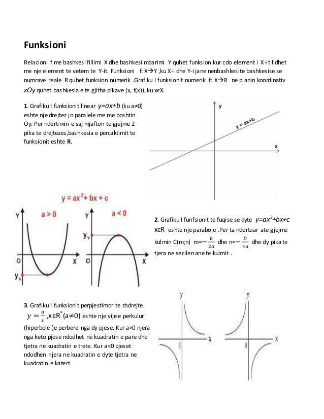 Funksioni Relacioni f me bashkesi fillimi X dhe bashkesi mbarimi Y quhet funksion kur cdo element i X-it lidhet me nje ele...