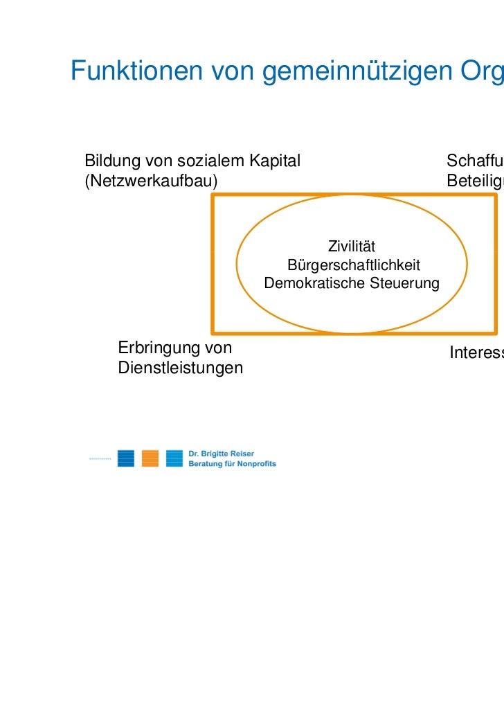 Funktionen von gemeinnützigen Organisationen Bildung von sozialem Kapital                     Schaffung von (Netzwerkaufba...