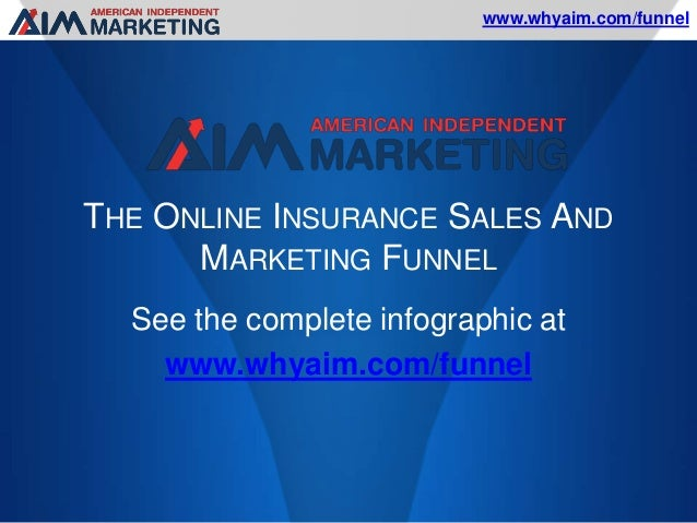 www.whyaim.com/funnel  THE ONLINE INSURANCE SALES AND MARKETING FUNNEL See the complete infographic at www.whyaim.com/funn...