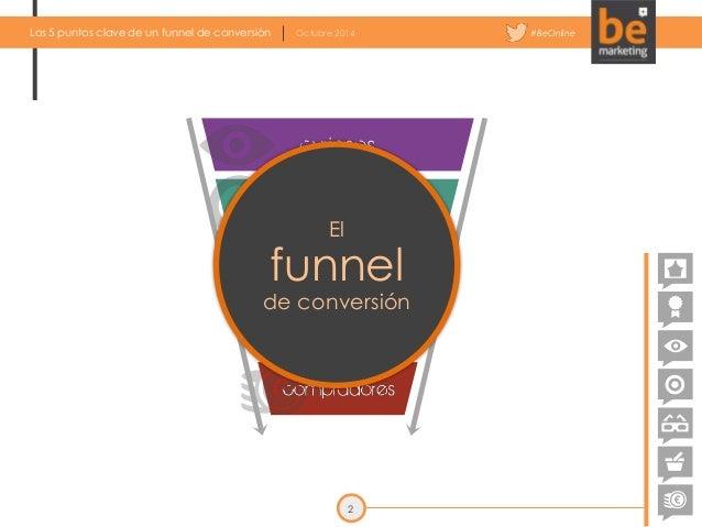 Funnel de conversion eCommerce Slide 2