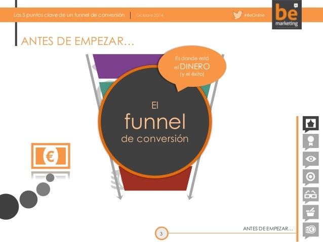 Funnel de conversion eCommerce Slide 3