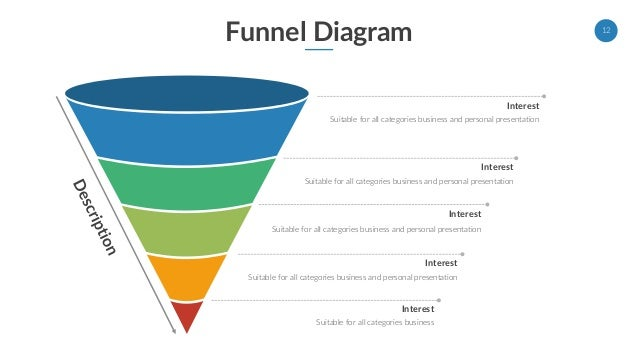 Funnel diagram powerpoint funnel diagram ccuart Image collections
