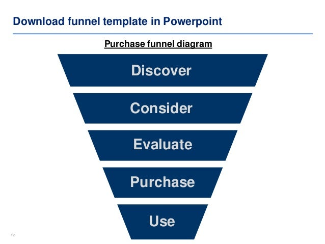 10+ powerpoint funnel diagram templates, Modern powerpoint
