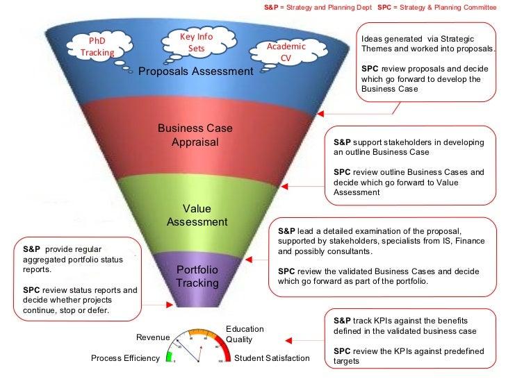 Portfolio Management Pipeline