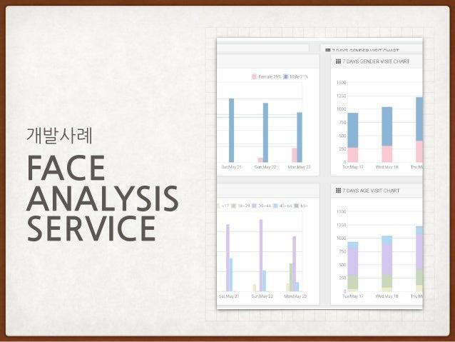 AWS를 활용한 얼굴분석 서비스 만들기 Slide 2