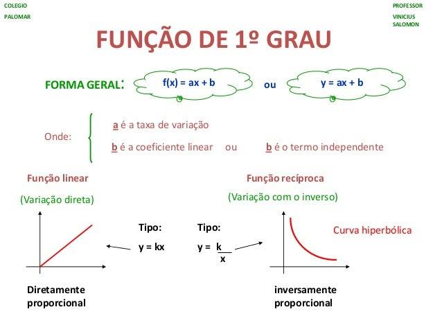 FUNÇÃO DE 1º GRAU FORMA GERAL: ou Onde: a é a taxa de variação b é a coeficiente linear ou b é o termo independente f(x) =...