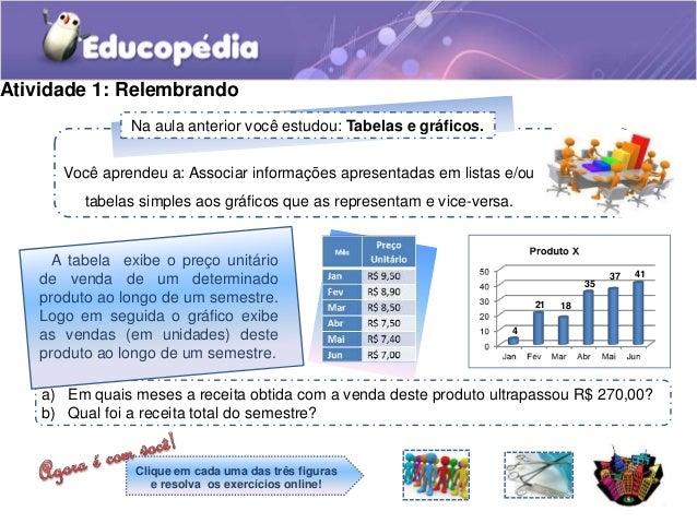 Atividade 1: Relembrando  Na aula anterior você estudou: Tabelas e gráficos.  Você aprendeu a: Associar informações aprese...