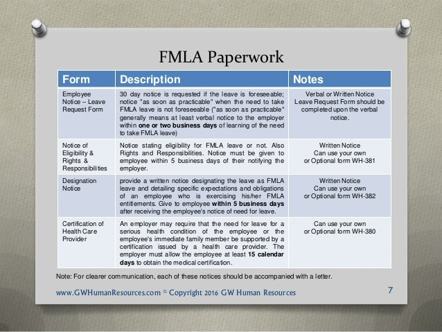 Fmla Form An Fmla And Employee Leave Primer Leave Forms Template