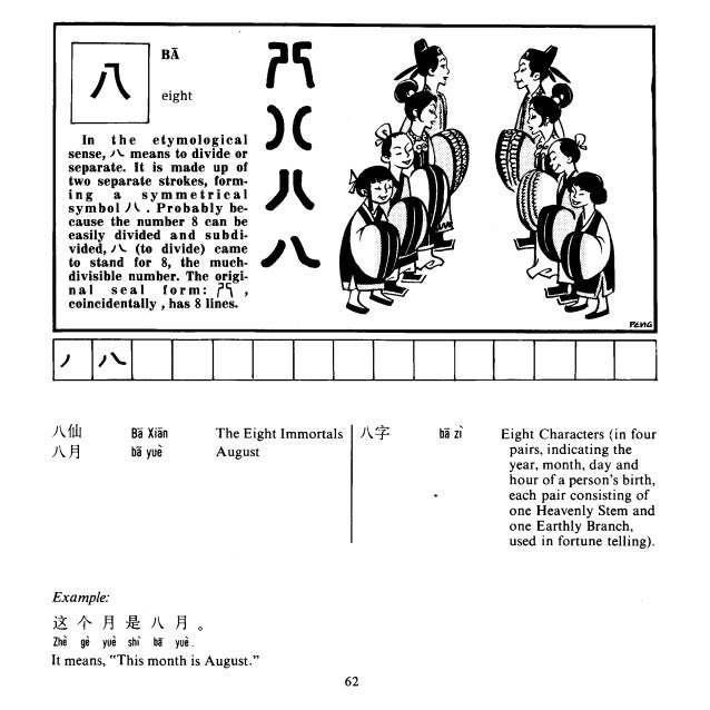 Fun With Chinesecharacters1