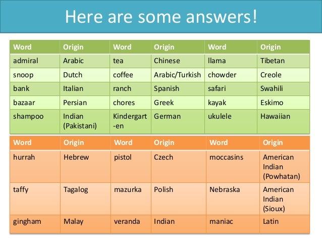 English A Global Language - Spanish global language