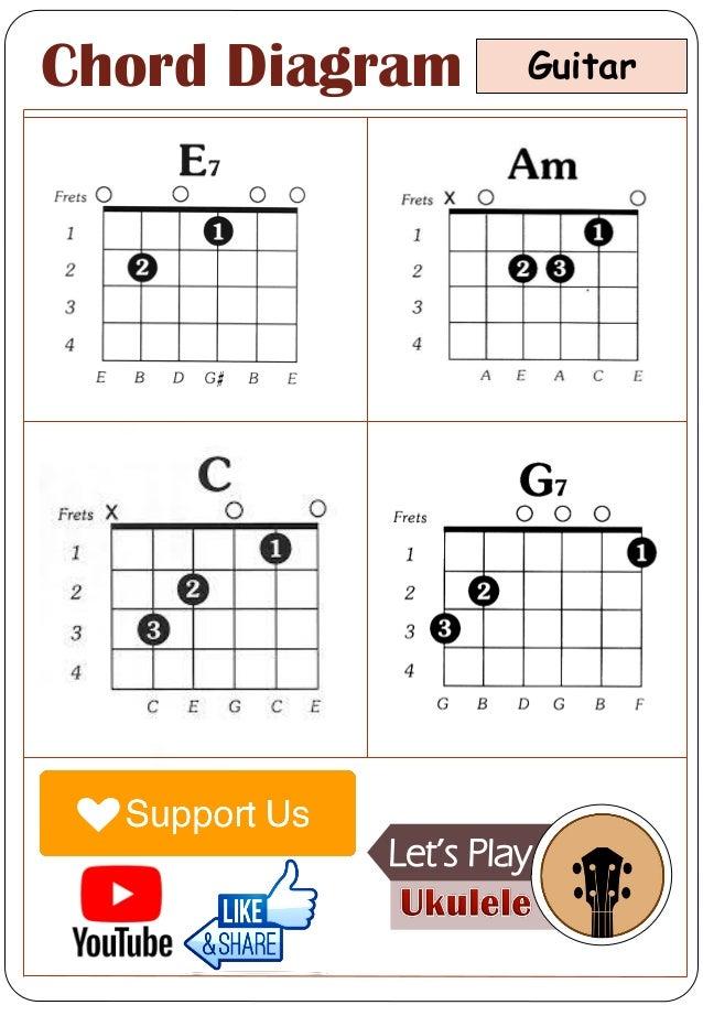 Für Elise | Let\'s Play Ukulele | Free e-Guide
