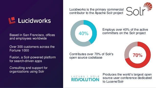 """Solr is the popular, blazing-fast, open source enterprise search platform built on Apache Lucene™."""