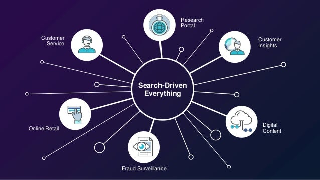 Key Solr Features: ● Multilingual Keyword search ● Relevancy Ranking of results ● Faceting & Analytics (nested / relationa...