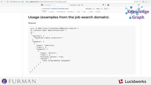 Query Log Mining: Discovering ambiguous phrases (Behavior-based) 1) Classify users who ran each search in the search logs ...