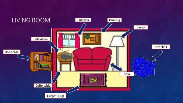 PARTS OF THE HOUSE Bedroom Bathroom DoorLiving Room Kitchen Attic Chimney  Roof; 3.