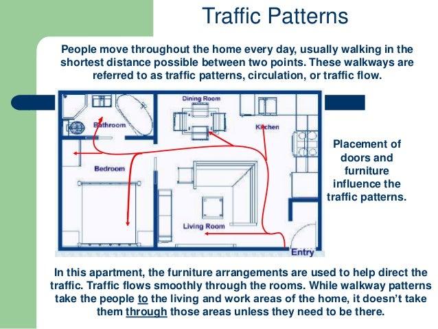 7  Traffic Patterns. Furniture arrangement and traffic patterns