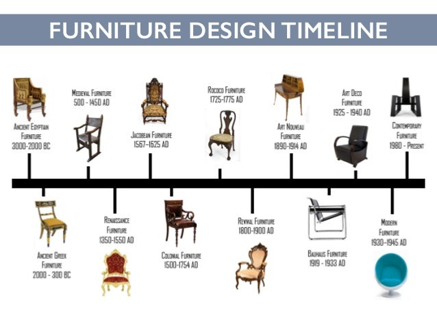 Furniture Designer
