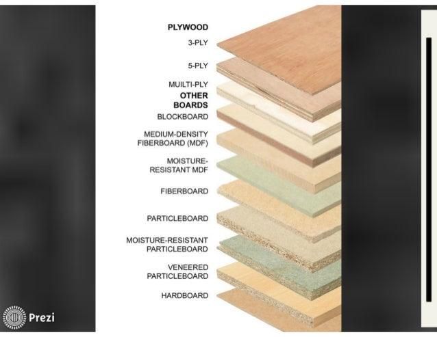 Medium Density Particleboard ~ Michael thonet vs alvar aalto part i