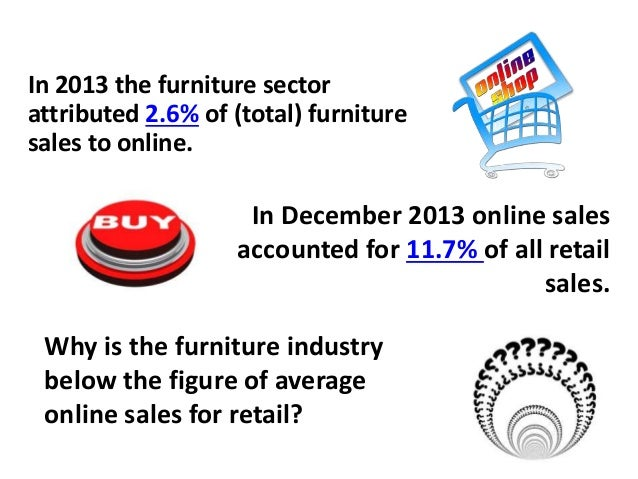 Online Challenges And Opportunities For The Furniture Industry By Jeff  Nevil; 2.