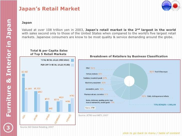 Furniture U0026 Interior In Japan Japanu0027s Retail ...