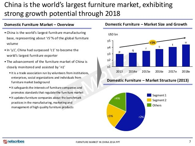 Market research report furniture market in china 2014 sample Uk home furniture market