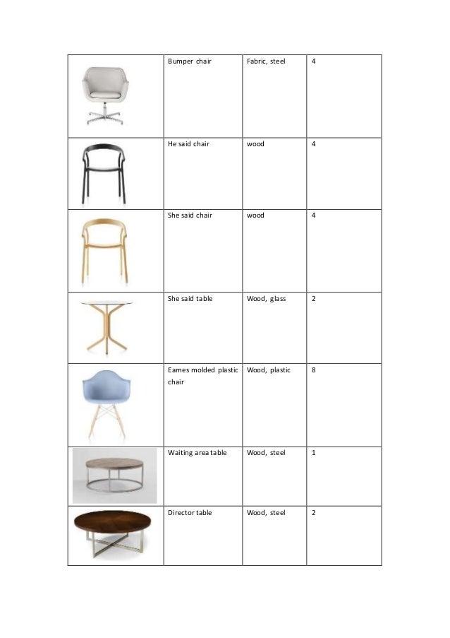 Interior Design Furniture Selection ~ Furniture selection home design