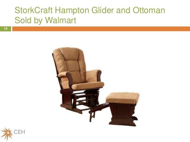 Toxic Furniture Foam Furniture And Children S Products