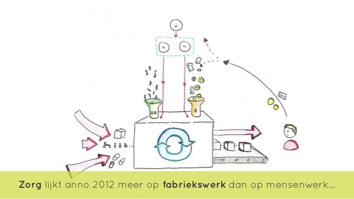 Zorg lijkt anno 2012 meer op fabriekswerk dan op mensenwerk...
