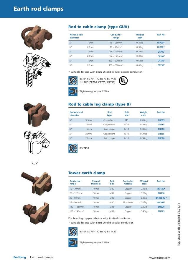 Furse Earth Rod Clamps Data Sheet Akbar Trading Est