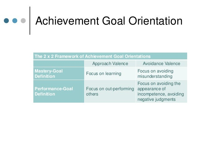 achievement goal theory On jan 3, 2012, eric m anderman (and others) published the chapter: achievement goal theory, conceptualization of ability/intelligence, and classroom climate in the book: the handbook of research on student engagement.