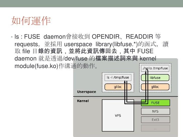 如何運作• ls : FUSE daemon會接收到 OPENDIR、READDIR 等requests,並採用 userspace library(libfuse.*)的函式,讀取 file 目錄的資訊,並將此資訊傳回去,其中 FUSEdae...