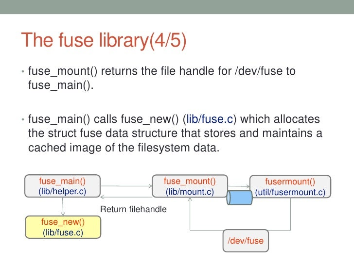 The fuse library(4/5)• fuse_mount() returns the file handle for /dev/fuse to fuse_main().• fuse_main() calls fuse_new() (l...