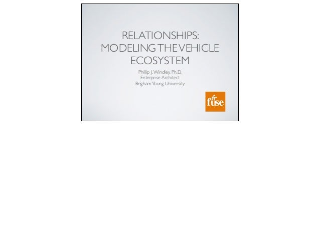 RELATIONSHIPS:   MODELINGTHEVEHICLE ECOSYSTEM Phillip J.Windley, Ph.D.  Enterprise Architect  BrighamYoung University