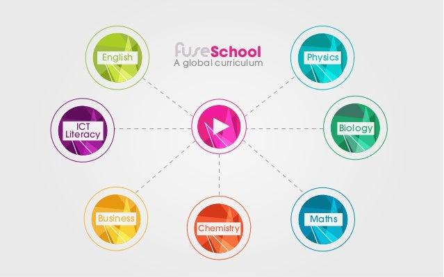 fuse school curriculum approach