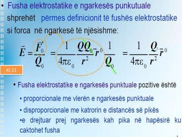Learn fusha online